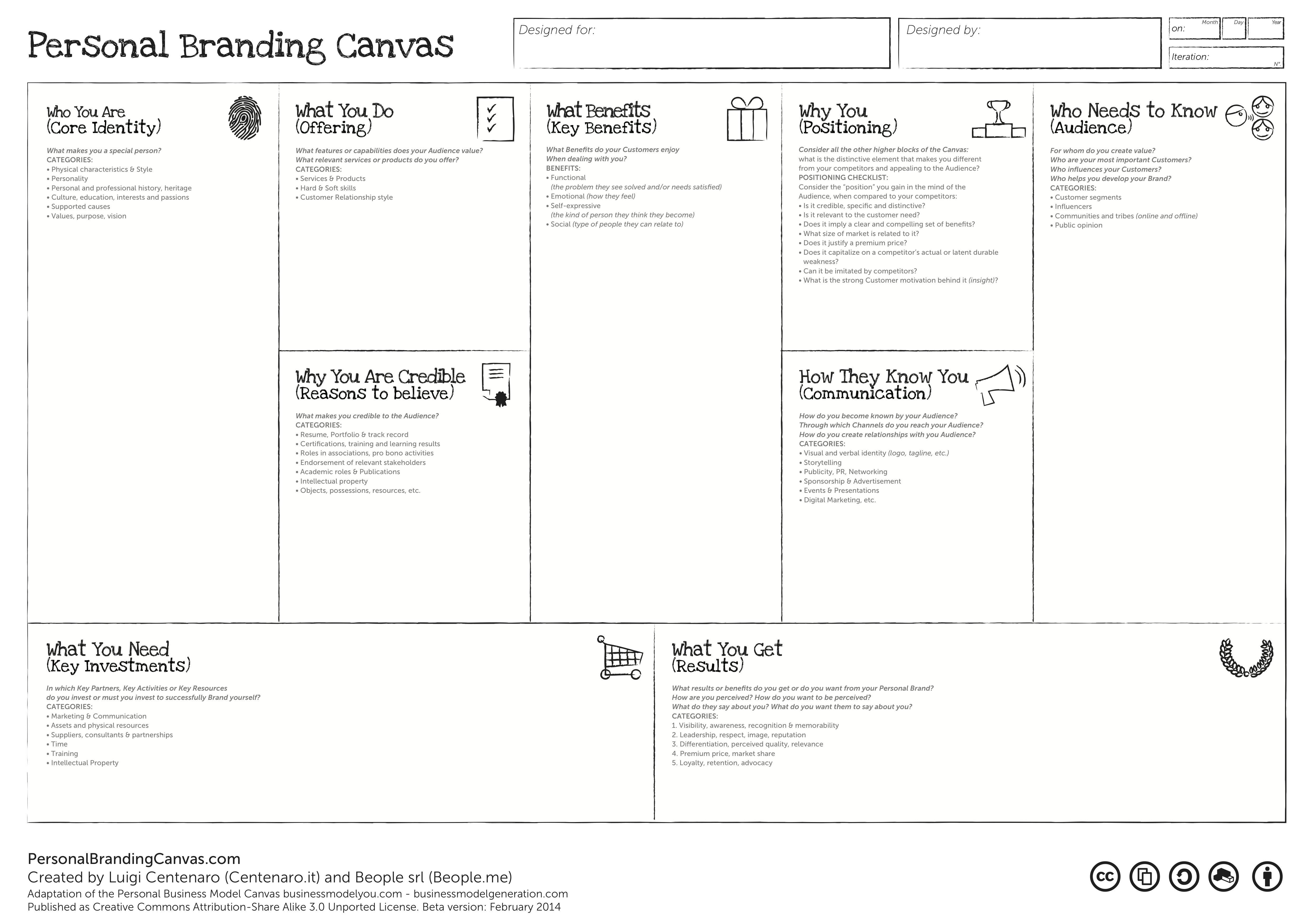 Personal Branding Canvas - Versione italiana del Febbraio 2014