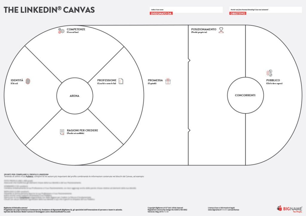 LinkedIn Canvas e Personal Branding